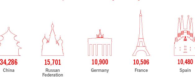 Salone del Mobile in Milaan ontving 34.286 vakbezoekers uit China (en 4.307 uit Nederland)