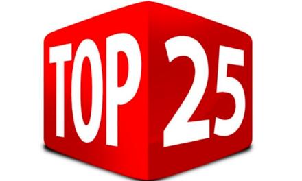 Dit was 2019…de 25 best gelezen online artikelen